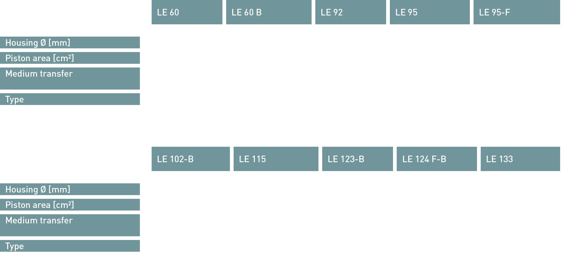 OTT-JAKOB Produkte - Löseeinheiten - Tabelle 1