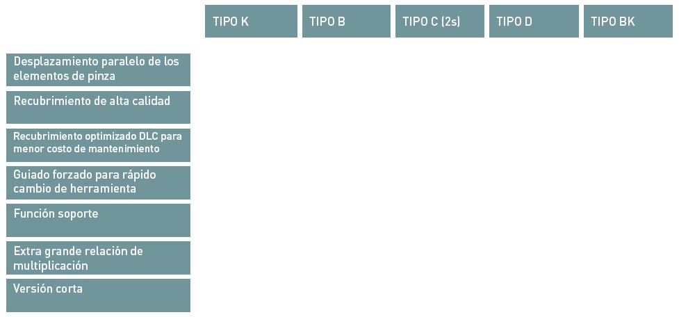OTT-JAKOB - HSK - Übersicht - Tabelle